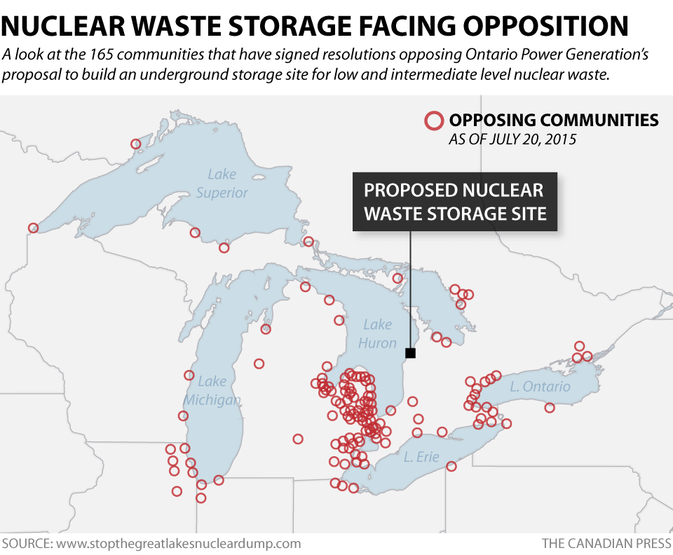 cp-opg-nuclear-waste-opposition-july20
